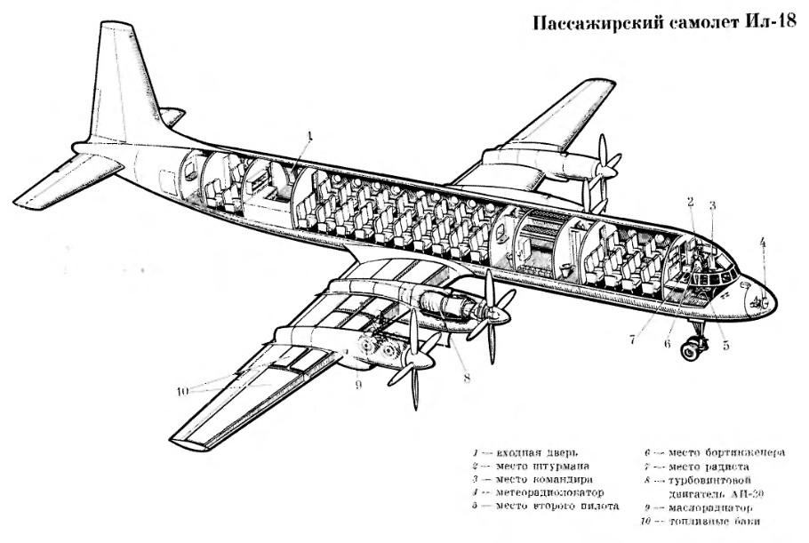 Строение самолета схемы