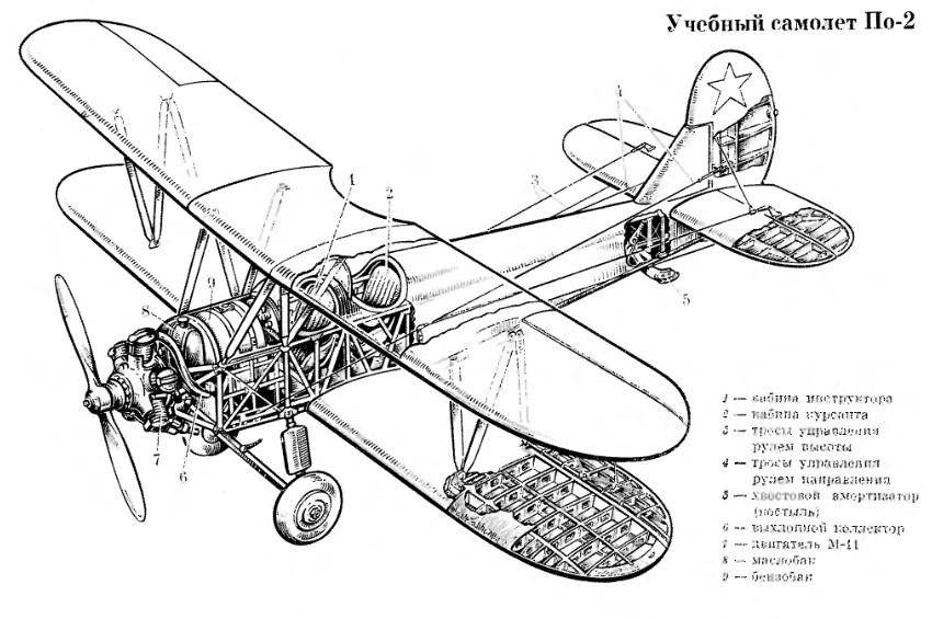 Как сделать самолет у 2