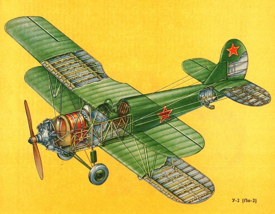 У-2 (По-2) - Самолёты Страны Советов